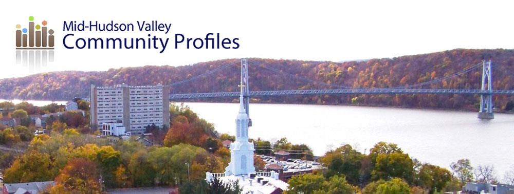 Mid-Hudson Valley Community Profiles